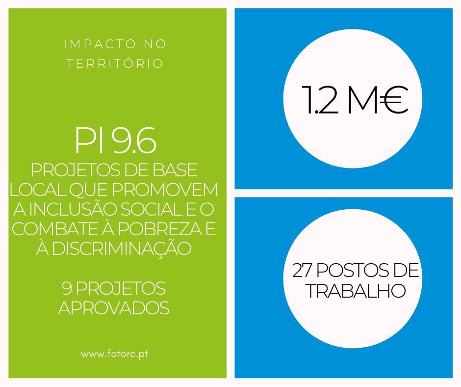 FACTORC   PI 9.6 – Projetos Inovadores e/ou Experimentais na Área Social