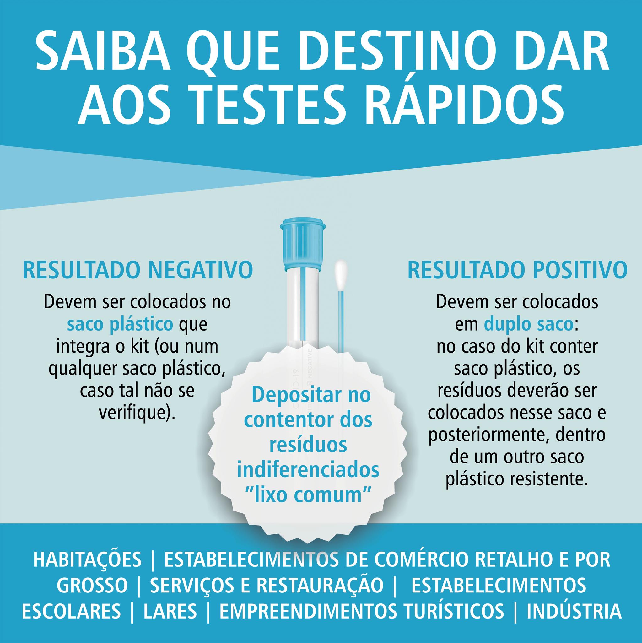 SAIBA QUE DESTINO DAR AOS TESTES RÁPIDOS